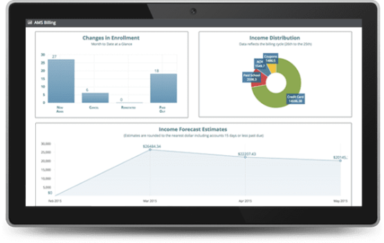 atlas-budgets-and-billing-reports